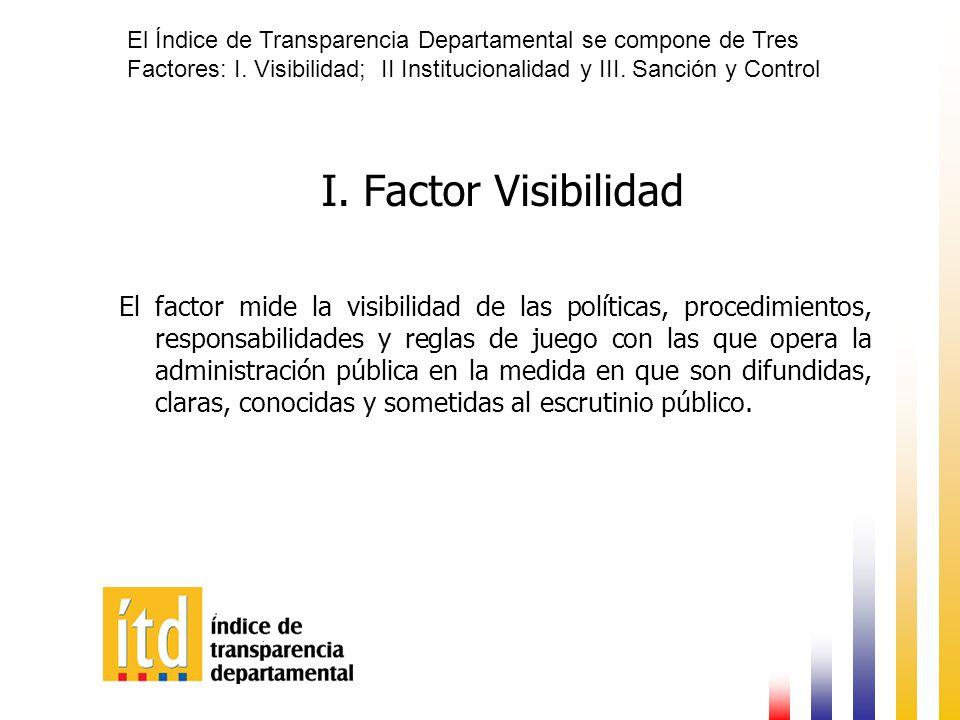 I. Factor Visibilidad El factor mide la visibilidad de las políticas, procedimientos, responsabilidades y reglas de juego con las que opera la adminis