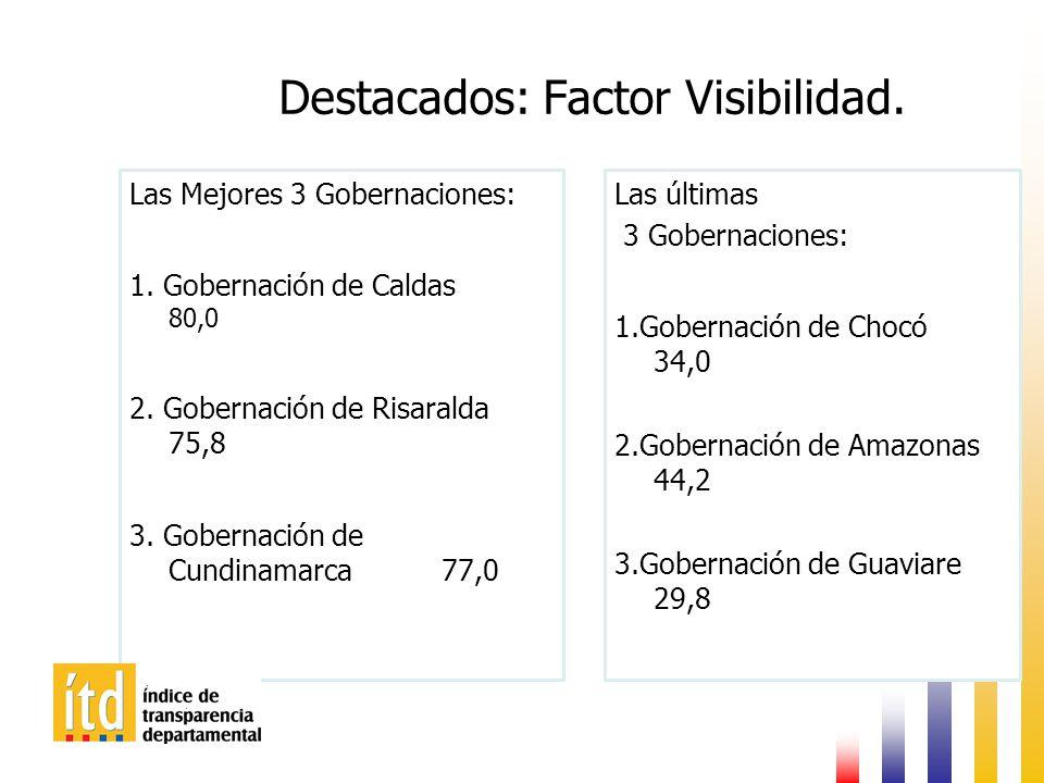 Destacados: Factor Visibilidad. Las Mejores 3 Gobernaciones: 1.