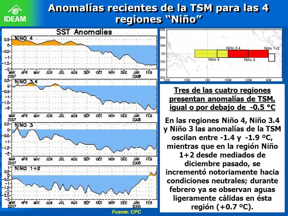 Anomalías recientes de la TSM para las 4 regiones Niño Fuente: CPC Tres de las cuatro regiones presentan anomalías de TSM, igual o por debajo de -0.5