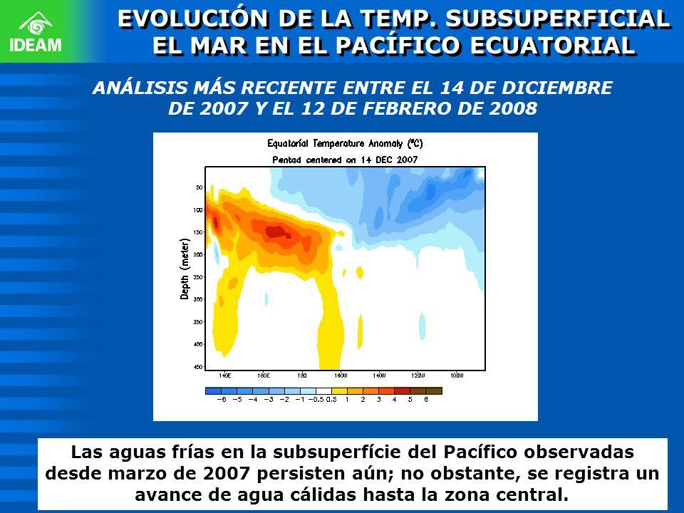 EVOLUCIÓN DE LA TEMP. SUBSUPERFICIAL EL MAR EN EL PACÍFICO ECUATORIAL Las aguas frías en la subsuperfície del Pacífico observadas desde marzo de 2007