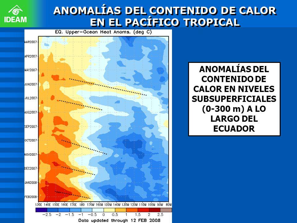 ANOMALÍAS DEL CONTENIDO DE CALOR EN EL PACÍFICO TROPICAL ANOMALÍAS DEL CONTENIDO DE CALOR EN NIVELES SUBSUPERFICIALES (0-300 m) A LO LARGO DEL ECUADOR