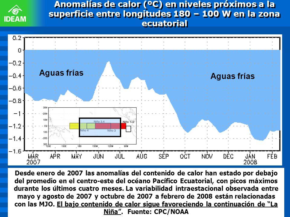 Anomalías de calor (ºC) en niveles próximos a la superficie entre longitudes 180 – 100 W en la zona ecuatorial Desde enero de 2007 las anomalías del c
