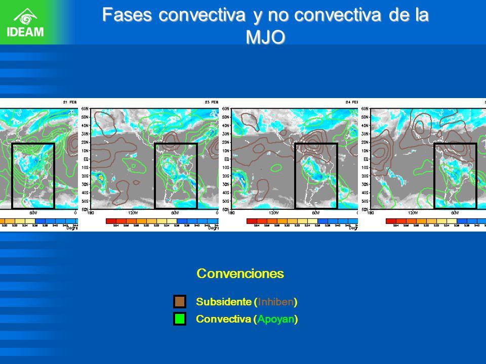 Fases convectiva y no convectiva de la MJO Subsidente (Inhiben) Convectiva (Apoyan) Convenciones AGOSTO 8 AGOSTO 13