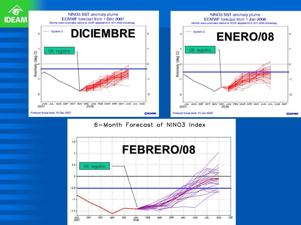 http://www.kma.go.kr/eng/lrwp/down/tse- ens.gif ENERO/08 Ult. registro DICIEMBRE FEBRERO/08