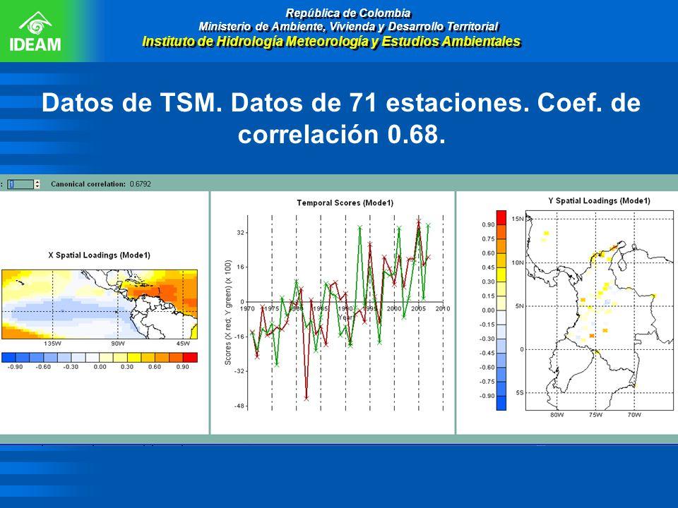 República de Colombia Ministerio de Ambiente, Vivienda y Desarrollo Territorial Instituto de Hidrología Meteorología y Estudios Ambientales República