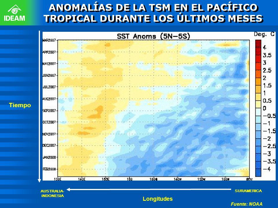 ANOMALÍAS DE LA TSM EN EL PACÍFICO TROPICAL DURANTE LOS ÚLTIMOS MESES Fuente: NOAA Longitudes AUSTRALIA- iNDONESIA Tiempo Aguas cálidas SURAMERICA Agu