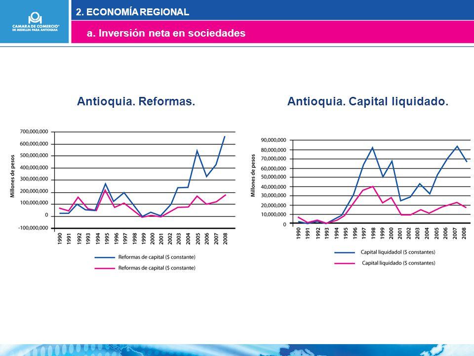 Antioquia. Reformas.Antioquia. Capital liquidado.