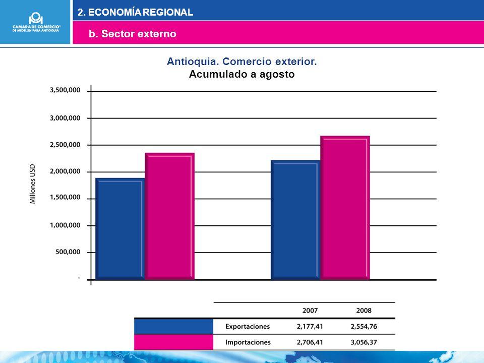 Antioquia. Comercio exterior. Acumulado a agosto 2. ECONOMÍA REGIONAL b. Sector externo