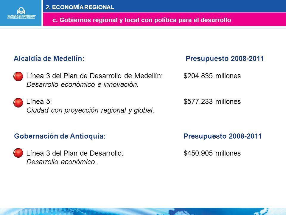 Alcaldía de Medellín: Presupuesto 2008-2011 Línea 3 del Plan de Desarrollo de Medellín:$204.835 millones Desarrollo económico e innovación.