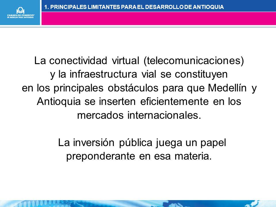 La conectividad virtual (telecomunicaciones) y la infraestructura vial se constituyen en los principales obstáculos para que Medellín y Antioquia se inserten eficientemente en los mercados internacionales.