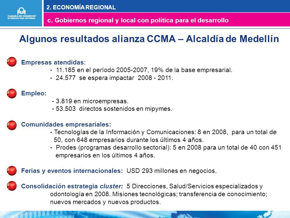 Algunos resultados alianza CCMA – Alcaldía de Medellín Empresas atendidas: - 11.185 en el período 2005-2007, 19% de la base empresarial.