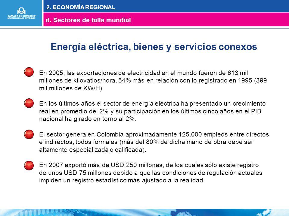 En 2005, las exportaciones de electricidad en el mundo fueron de 613 mil millones de kilovatios/hora, 54% más en relación con lo registrado en 1995 (399 mil millones de KW/H).