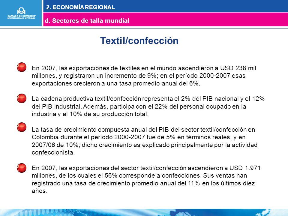 Textil/confección En 2007, las exportaciones de textiles en el mundo ascendieron a USD 238 mil millones, y registraron un incremento de 9%; en el período 2000-2007 esas exportaciones crecieron a una tasa promedio anual del 6%.