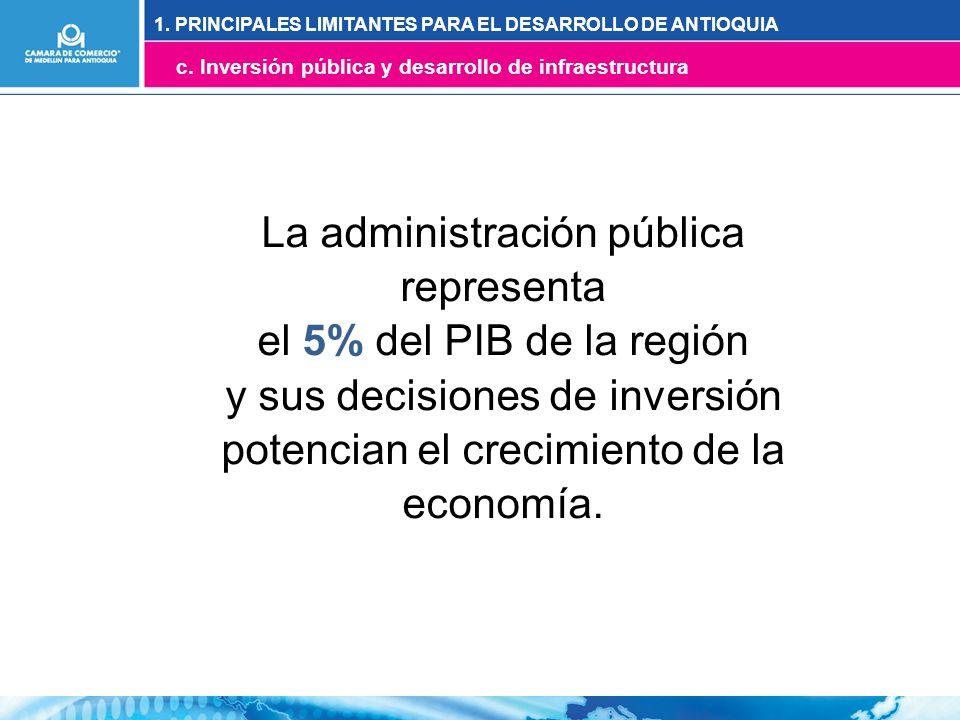 La administración pública representa el 5% del PIB de la región y sus decisiones de inversión potencian el crecimiento de la economía.