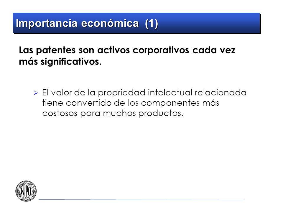 Importancia económica (1) Las patentes son activos corporativos cada vez más significativos.