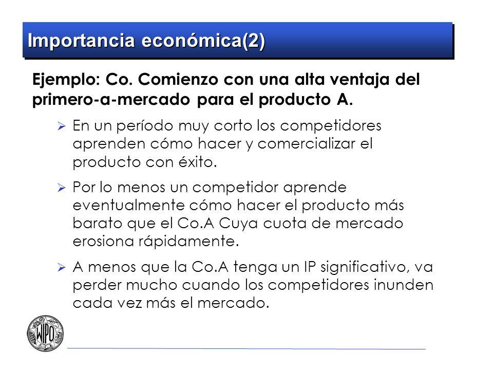 Importancia económica(2) Ejemplo: Co. Comienzo con una alta ventaja del primero-a-mercado para el producto A. En un período muy corto los competidores