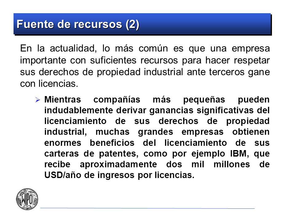 Fuente de recursos (2) En la actualidad, lo más común es que una empresa importante con suficientes recursos para hacer respetar sus derechos de propiedad industrial ante terceros gane con licencias.
