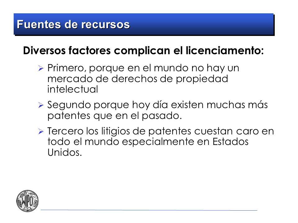 Fuentes de recursos Diversos factores complican el licenciamento: Primero, porque en el mundo no hay un mercado de derechos de propiedad intelectual S