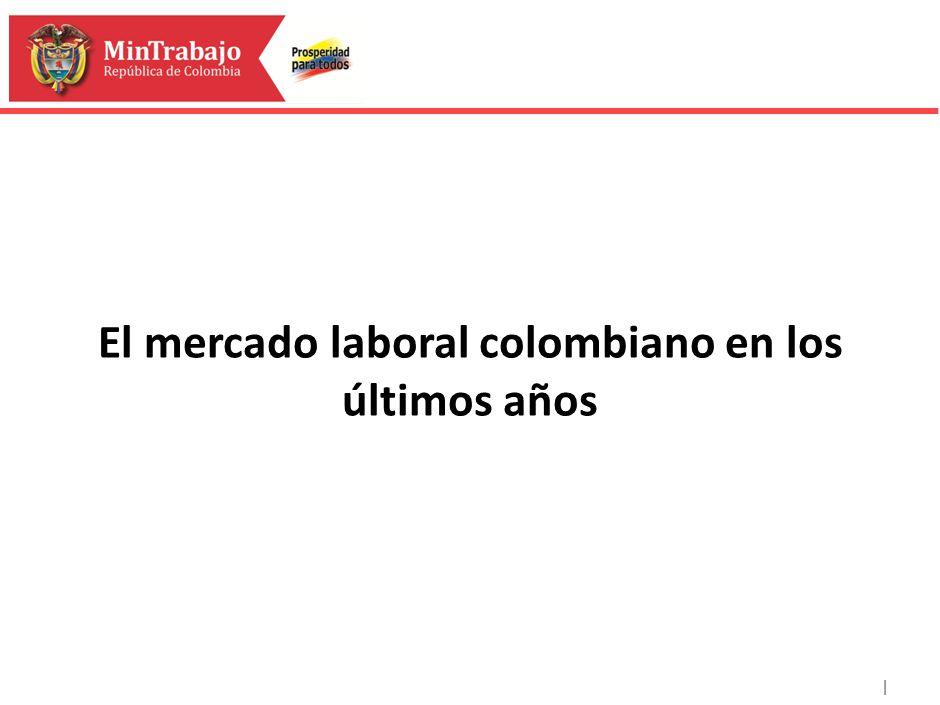 | El mercado laboral colombiano en los últimos años