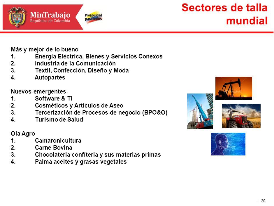 | 20 Más y mejor de lo bueno 1. Energía Eléctrica, Bienes y Servicios Conexos 2. Industria de la Comunicación 3. Textil, Confección, Diseño y Moda 4.