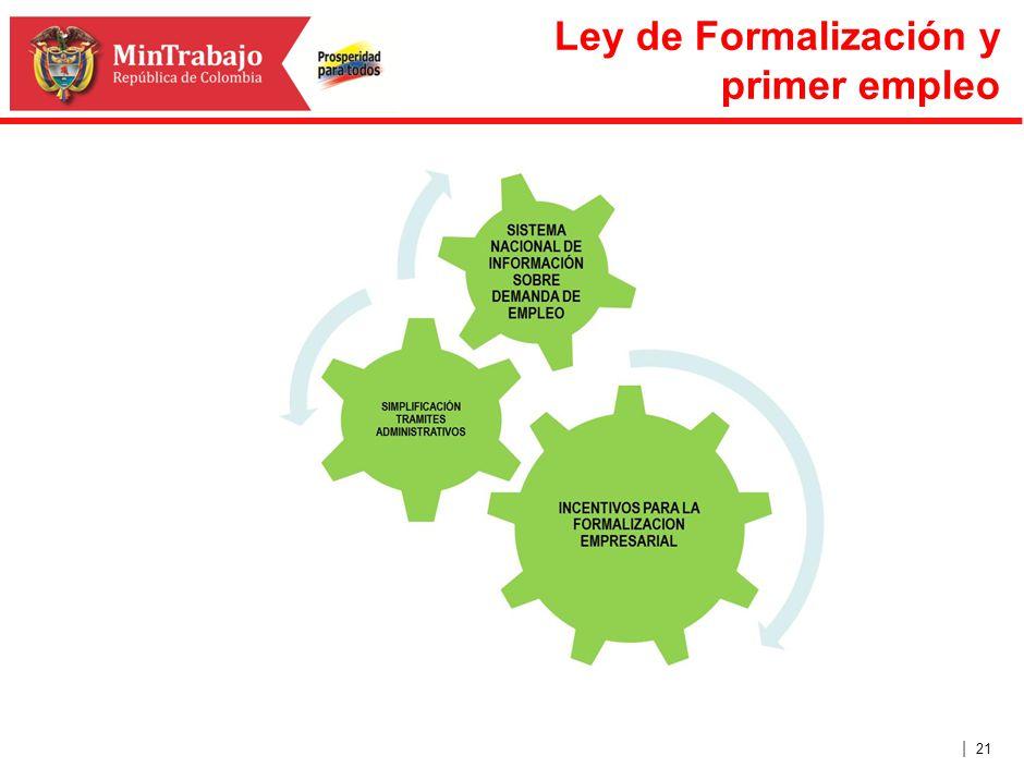 | 21 Ley de Formalización y primer empleo