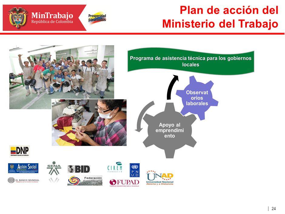 | 24 Plan de acción del Ministerio del Trabajo