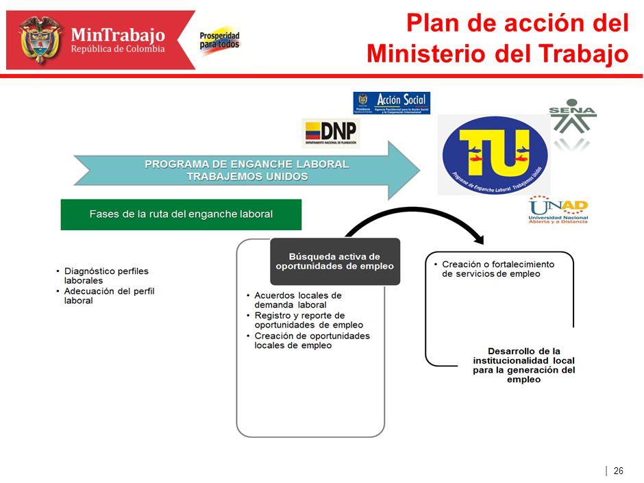 | 26 Plan de acción del Ministerio del Trabajo