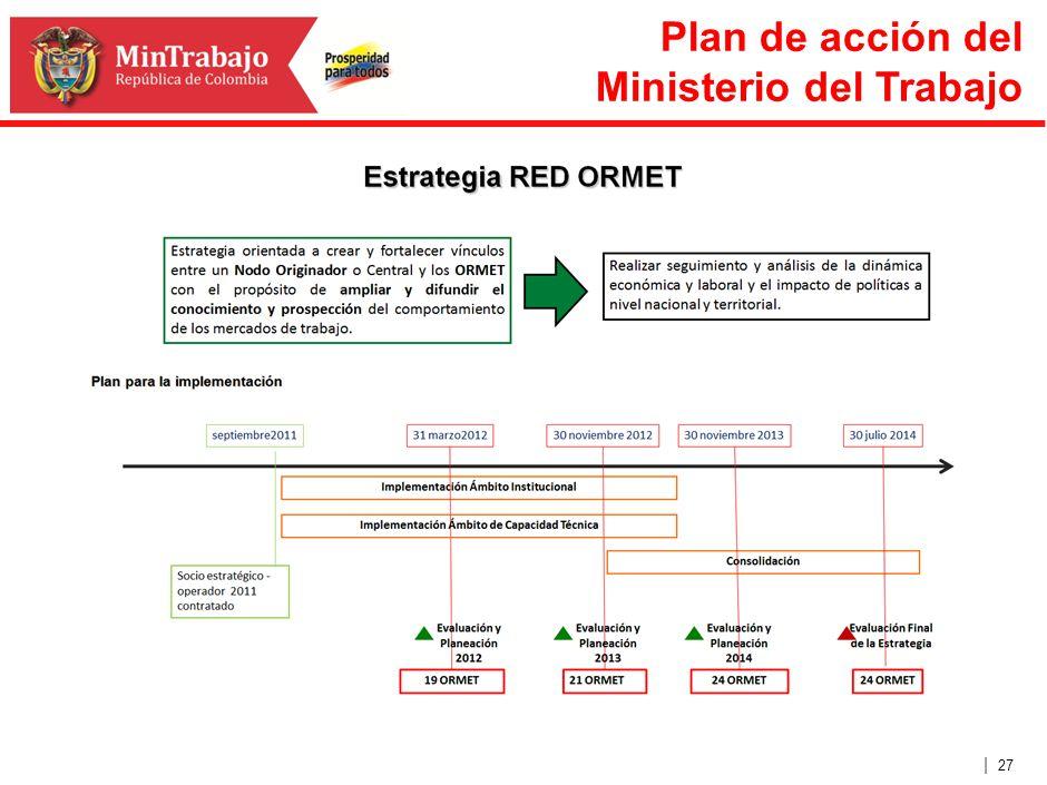| 27 Plan de acción del Ministerio del Trabajo