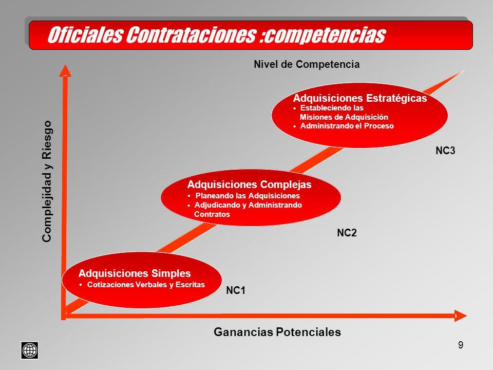 10 Contactos: www.bancomundial.org Gracias por su atención.