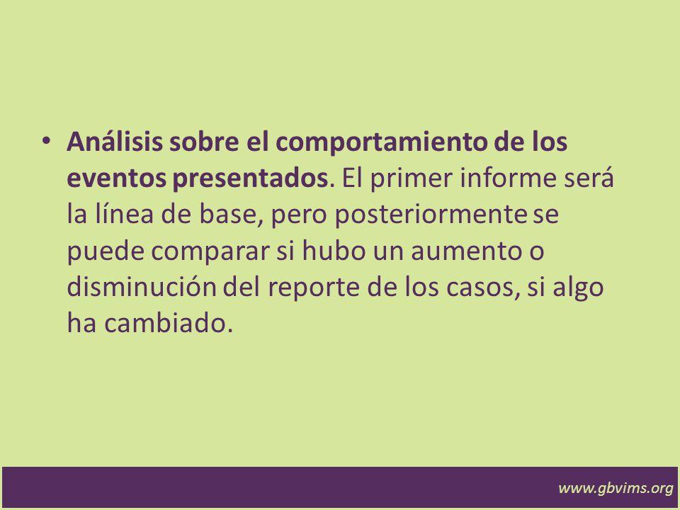 www.gbvims.org Criterios sugeridos Contexto.