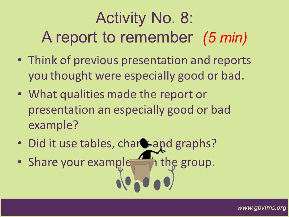 www.gbvims.org Tablas Efectivas Sencillas y precisas Columnas y filas claramente etiquetadas – Evitar las abreviaturas – Muestre los porcentajes – Redondee al numero entero más cercano Mostrar los totales de los que se reporta