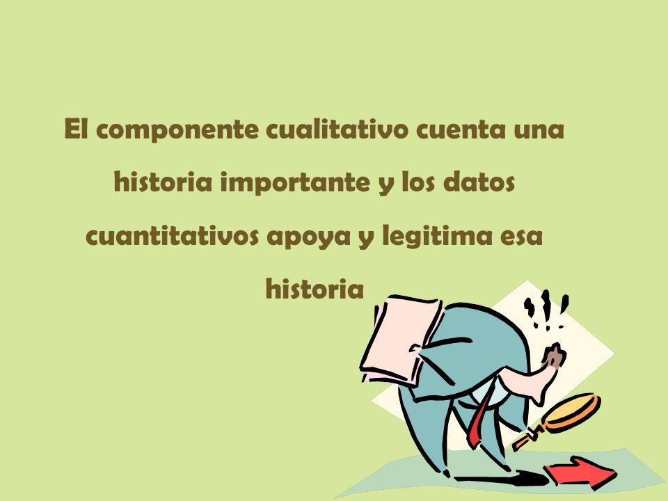 El componente cualitativo cuenta una historia importante y los datos cuantitativos apoya y legitima esa historia