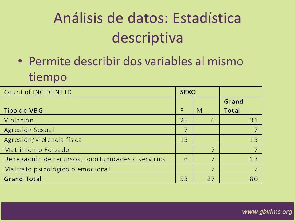 www.gbvims.org Análisis de datos: Estadística descriptiva Permite describir dos variables al mismo tiempo