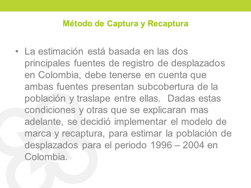 Método de Captura y Recaptura La estimación está basada en las dos principales fuentes de registro de desplazados en Colombia, debe tenerse en cuenta