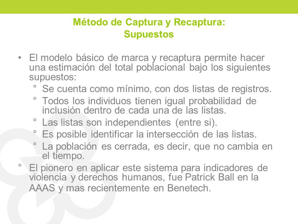 Método de Captura y Recaptura: Supuestos El modelo básico de marca y recaptura permite hacer una estimación del total poblacional bajo los siguientes