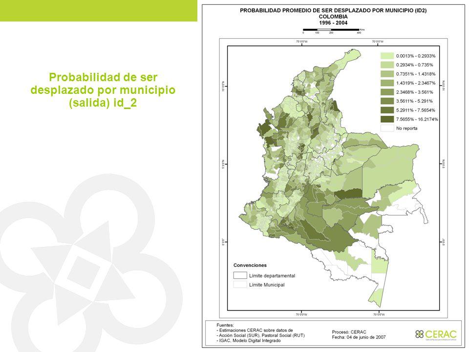 Probabilidad de ser desplazado por municipio (salida) id_2