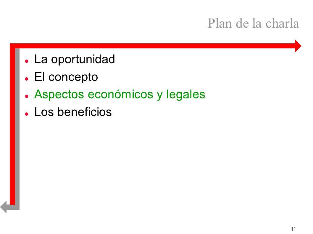 11 Plan de la charla l La oportunidad l El concepto l Aspectos económicos y legales l Los beneficios