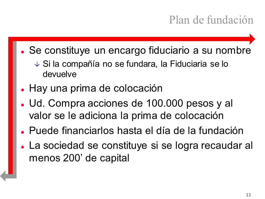 13 Plan de fundación l Se constituye un encargo fiduciario a su nombre â Si la compañía no se fundara, la Fiduciaria se lo devuelve l Hay una prima de