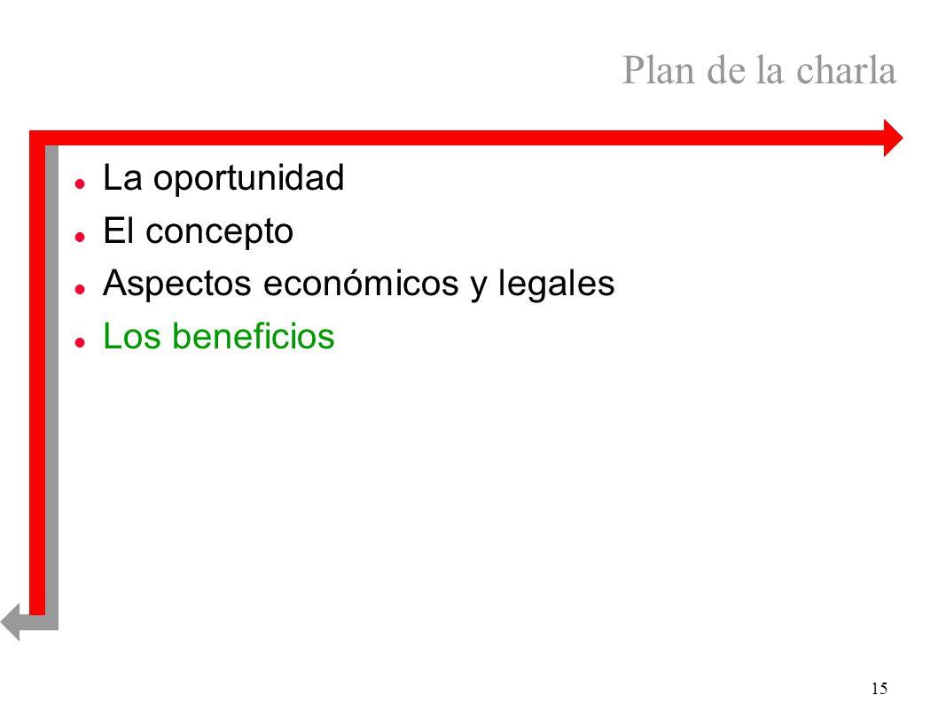 15 Plan de la charla l La oportunidad l El concepto l Aspectos económicos y legales l Los beneficios