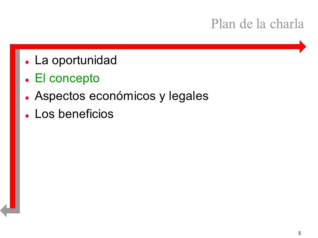 8 Plan de la charla l La oportunidad l El concepto l Aspectos económicos y legales l Los beneficios