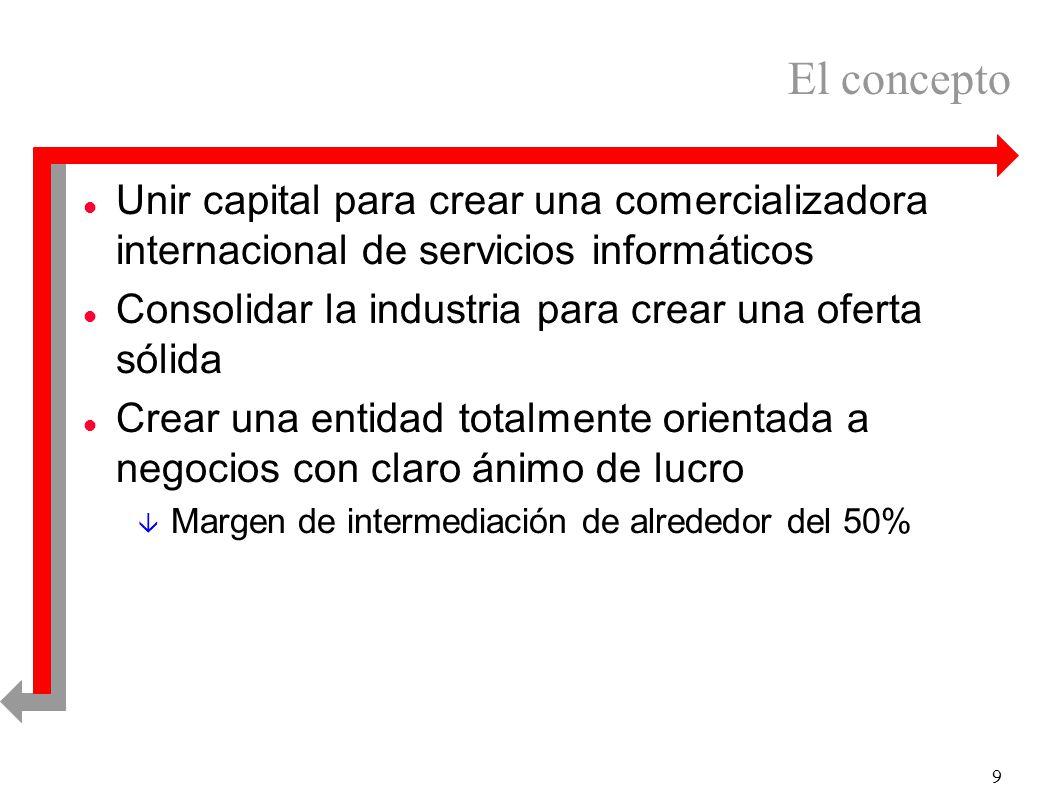 9 El concepto l Unir capital para crear una comercializadora internacional de servicios informáticos l Consolidar la industria para crear una oferta s