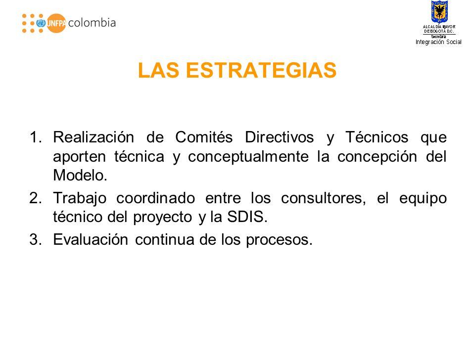 LAS ESTRATEGIAS 1.Realización de Comités Directivos y Técnicos que aporten técnica y conceptualmente la concepción del Modelo.
