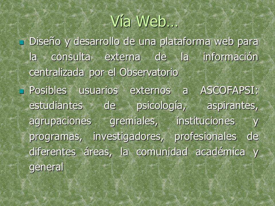 Vía Web… Diseño y desarrollo de una plataforma web para la consulta externa de la información centralizada por el Observatorio Diseño y desarrollo de una plataforma web para la consulta externa de la información centralizada por el Observatorio Posibles usuarios externos a ASCOFAPSI: estudiantes de psicología, aspirantes, agrupaciones gremiales, instituciones y programas, investigadores, profesionales de diferentes áreas, la comunidad académica y general Posibles usuarios externos a ASCOFAPSI: estudiantes de psicología, aspirantes, agrupaciones gremiales, instituciones y programas, investigadores, profesionales de diferentes áreas, la comunidad académica y general