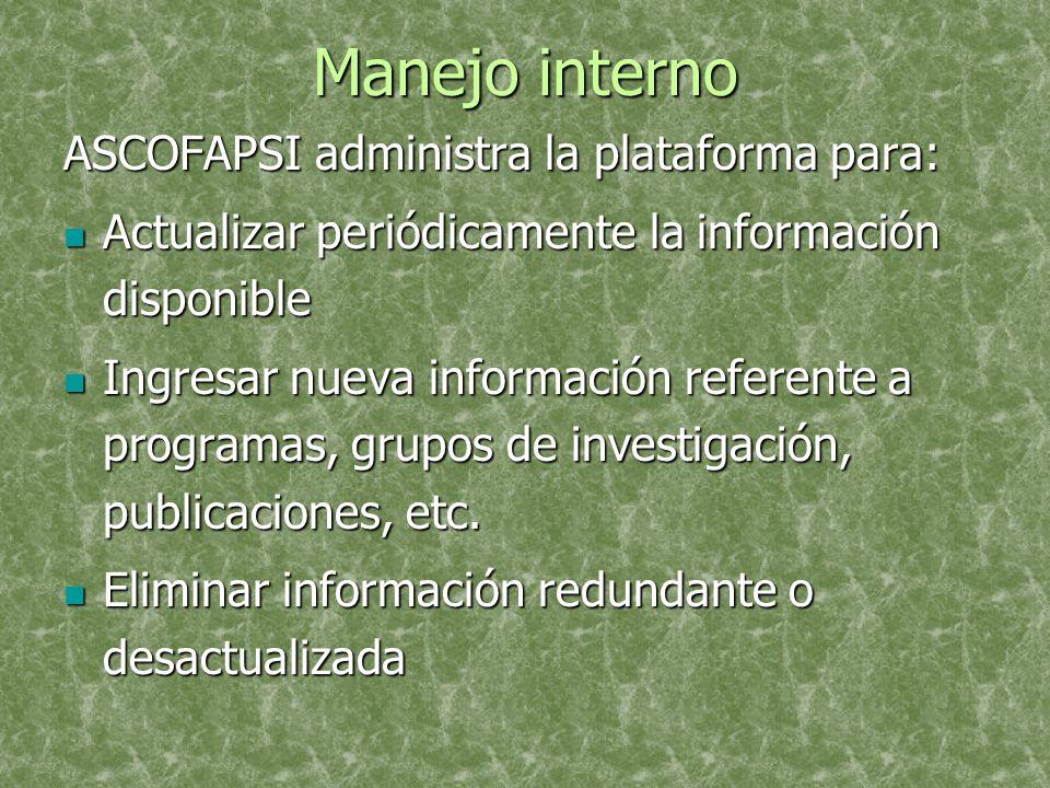 Manejo interno ASCOFAPSI administra la plataforma para: Actualizar periódicamente la información disponible Actualizar periódicamente la información disponible Ingresar nueva información referente a programas, grupos de investigación, publicaciones, etc.
