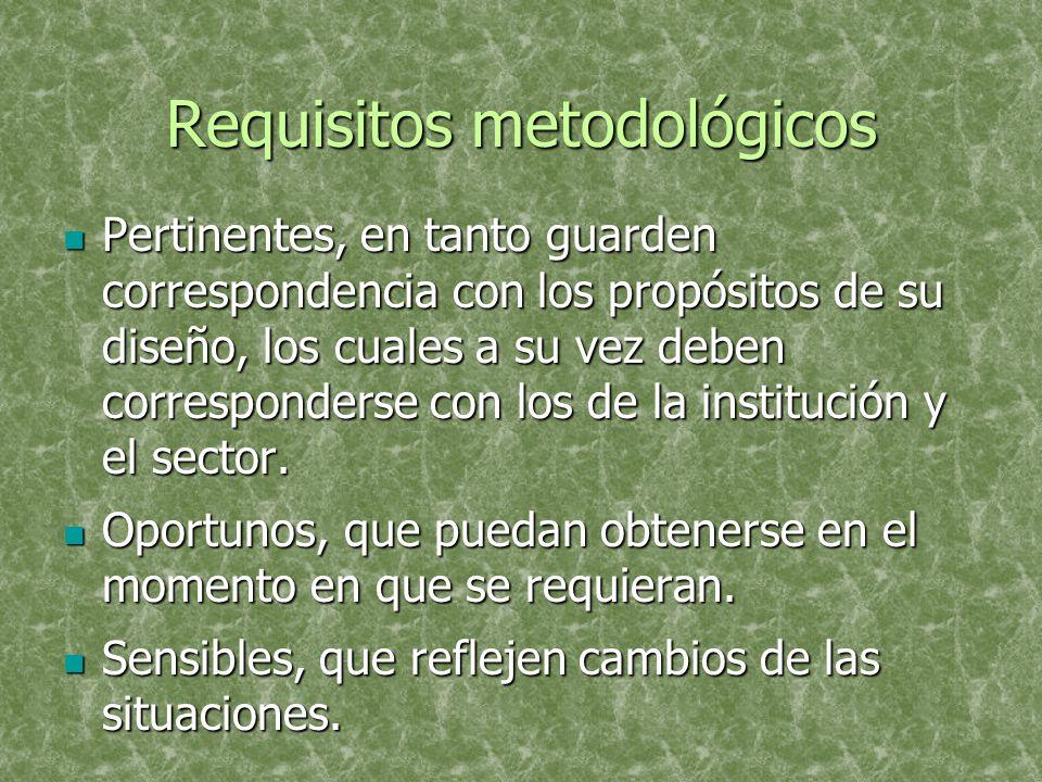 Requisitos metodológicos Pertinentes, en tanto guarden correspondencia con los propósitos de su diseño, los cuales a su vez deben corresponderse con los de la institución y el sector.