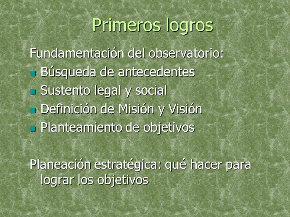 Primeros logros Fundamentación del observatorio: Búsqueda de antecedentes Búsqueda de antecedentes Sustento legal y social Sustento legal y social Definición de Misión y Visión Definición de Misión y Visión Planteamiento de objetivos Planteamiento de objetivos Planeación estratégica: qué hacer para lograr los objetivos