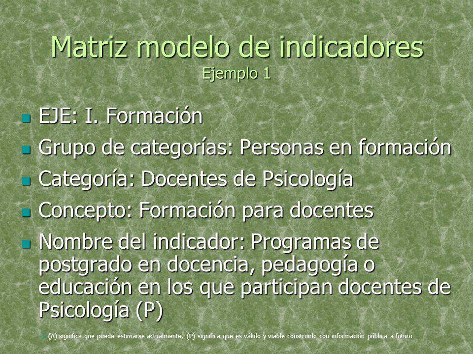 Matriz modelo de indicadores Ejemplo 1 EJE: I. Formación EJE: I.