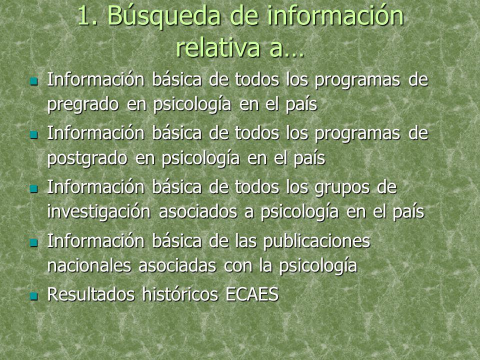 1. Búsqueda de información relativa a… Información básica de todos los programas de pregrado en psicología en el país Información básica de todos los