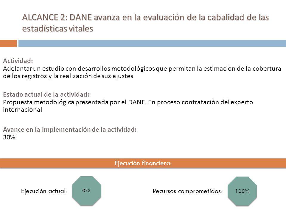 ALCANCE 6: El DANE adelanta estudios sociodemográficos con perspectiva de género, orientados a permitir el seguimiento a los objetivos del milenio, a partir de la información procedente de encuestas a hogares (Encuesta de Calidad de Vida y Gran Encuesta Integrada) Ejecución financiera: 0% Ejecución actual: 51% Recursos comprometidos: Actividad 3: Realizar un Taller sobre registro y medición de la Violencia Basada en Género en Colombia con expertos e instituciones involucrados en la materia.