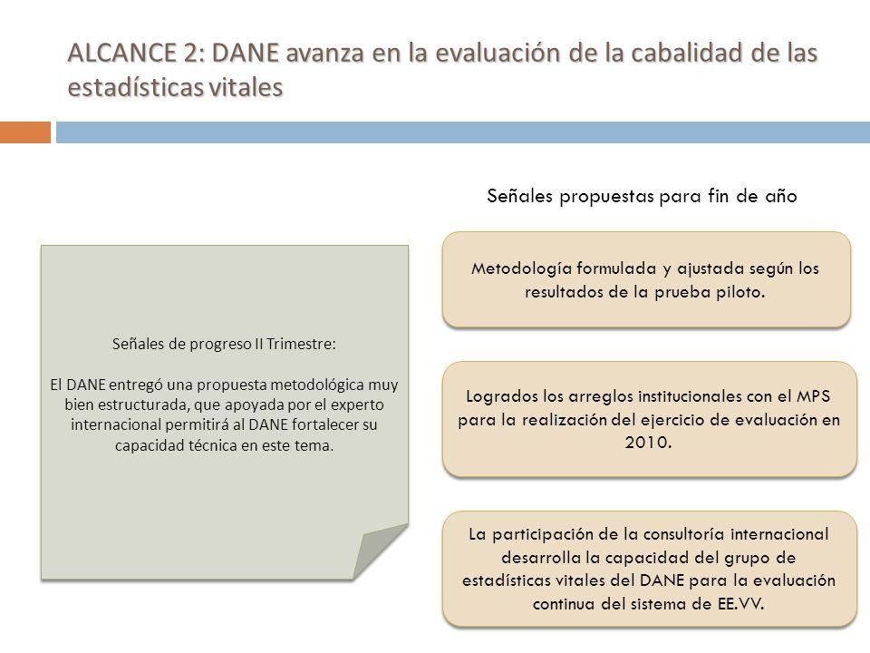 ALCANCE 3: DANE avanza en la planificación del censo de la ronda 2010 Ejecución financiera: 0% Ejecución actual: 85% Recursos comprometidos: Actividad: Elaborar, revisar, precisar y validar los lineamiento y principios generales para la planificación y diseño del Censo de la Ronda 2010.